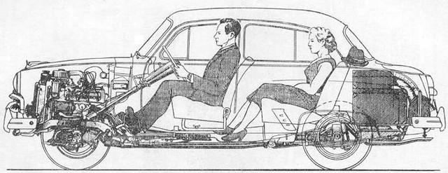 Детали салона автомобиля
