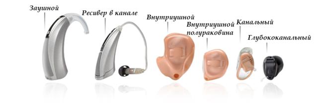 Аппараты для слуха Кибер Соник заушный, фото 3