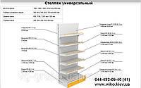 Стеллажи полочные в магазин. Стеллаж для магазина продуктов. Торговое оборудование WIKO Киев Одесса