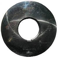 Ролик резьбонакатной 200х29,25х80 М10х1,5 Profiroll Германия