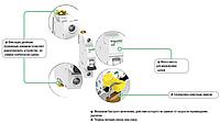 Schneider electric Acti 9 Автоматический выключатель  IK60 2p 50 А