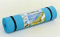 Каремат туристический EVA однослойный 10мм (р-р 1,8x0,6мx1см, голубой)