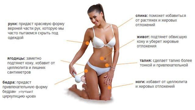 насадки для роликов вакуумного массажа