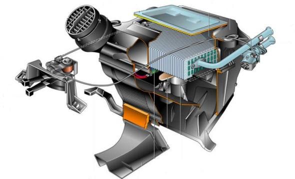 Вентиляция отопление автомобиля