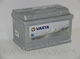 Акумулятор VARTA SD 574 402 075