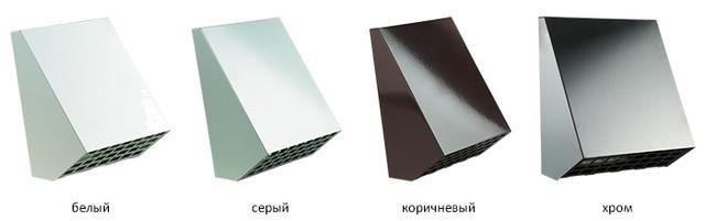 Наружный вентиляционный колпак проветривателя ВЕНТС
