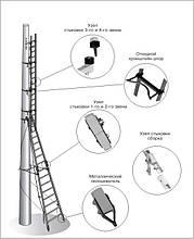 Сходи комбінована склопластикова ізолююча для підйому на опори висотою 9 і 12 метрів ЛКС