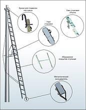Сходи приставні похила склопластикова ізолююча двоколійний ЛПНС-2К-7
