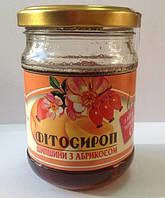 Фитосиропы на сахаре