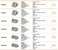 Светодиодные промышленные светильники от производителя.