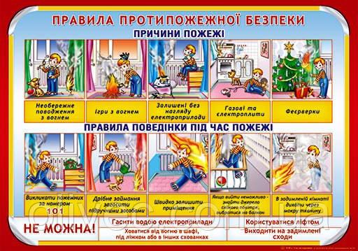 Плакат Правила пожежної безпеки 480х676 мм.