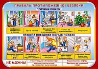 "Плакат ""Правила пожежної безпеки"" 480х676 мм."