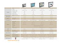 Спецификация серии EMT3000