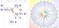 """Консультация по астропсихологической методике """"Формула Души"""""""