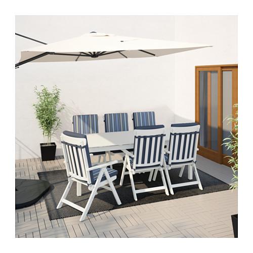 Комплекты мебели для столовой IKEA