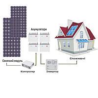 """Мережеві електростанції під """"Зелений тариф"""""""