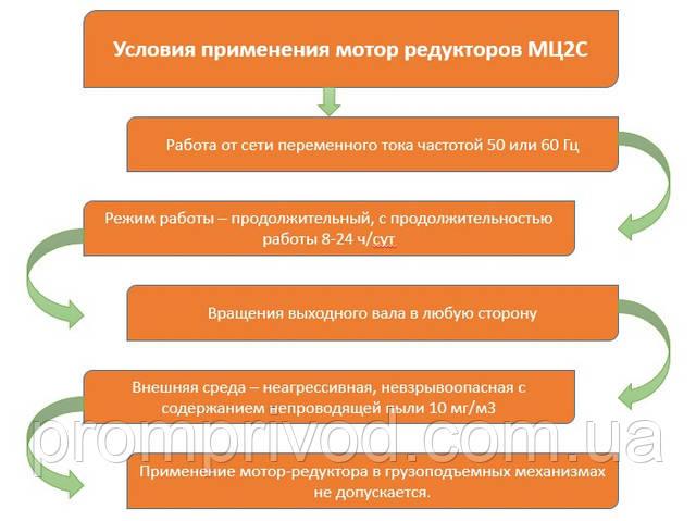 Условия применения мотор редуктора МЦ2С