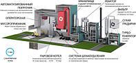 Паровые котлы в утилизации отходов (ТБО)