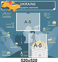 """Стенд в кабинет английского языка """"Инфографика Украины в синем цвете"""""""