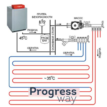 Фото схема отопительной системы водяного пола