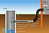Зачем нужен греющий кабель в водопроводе