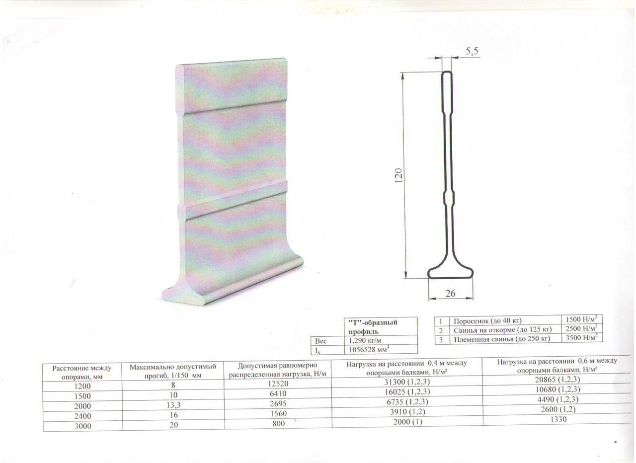 Лаги (ригеля) стеклопластиковые (120)