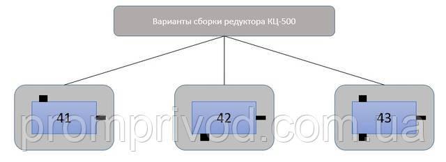 Варианты сборки редуктора КЦ-500