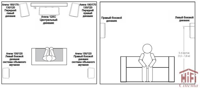 JBL Arena 180 акустическая система напольный динамик