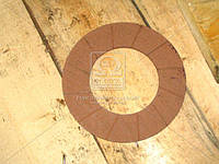 Накладка диска тормозного МТЗ 50,80,82 (пр-во Фритекс) А59.01.201