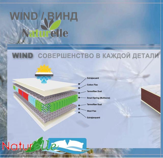 Матрас WIND / ВИНД Зима-Лето (Пружинный блок Smart Spring Multizone)