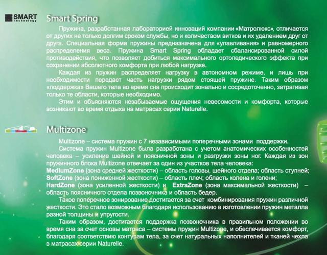 Матрас Винд-Wind двусторонний зима лето (Описание)