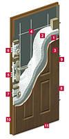Входная бронированная дверь для дома Gerda WX 20