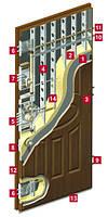 Входная бронированная дверь для дома Gerda SX 20