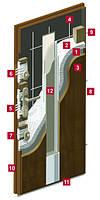 Входная бронированная дверь для дома Gerda GWX 20