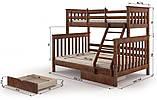 Двоярусне ліжко Скандинавія МГ., фото 2