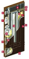 Входная бронированная дверь для дома Gerda GSX