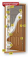 Входная бронированная дверь для дома Gerda TT MAX