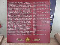 Мемориальные доски с объемными шрифтами