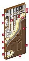 Входная бронированная дверь для квартиры Gerda SX10 Premium