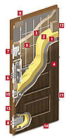 Входная бронированная дверь для квартиры Gerda CX10 Premium