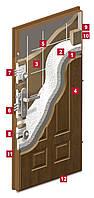Входная бронированная дверь для квартиры Gerda WX10 Premium