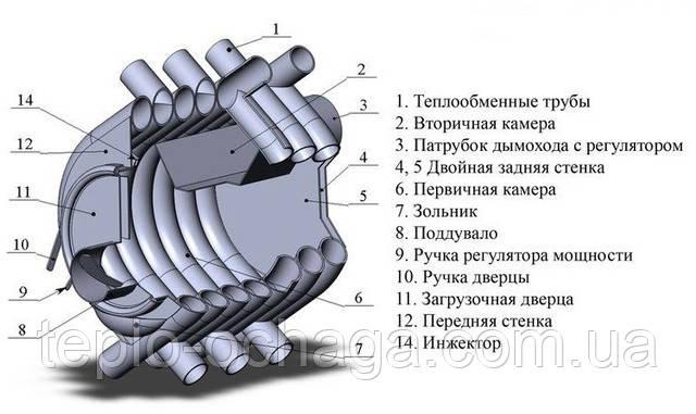 купить булерьян в украине
