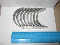 Вкладыши (Производство GLYCO) 71-4806/4 STD