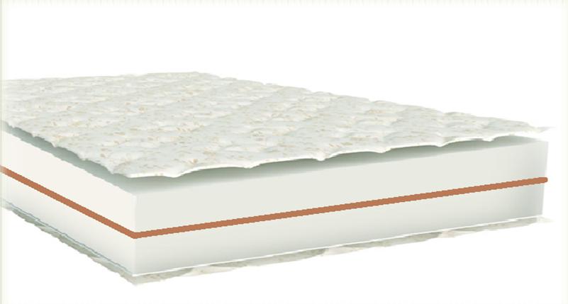 Міні матрац Comfort Кокос