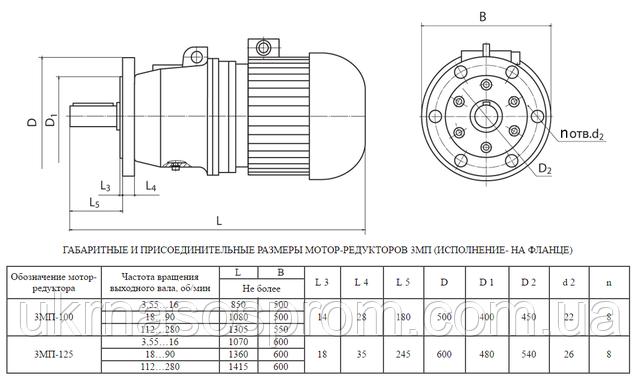 МОТОР-РЕДУКТОР 3МП-125-3,55-2,2-310