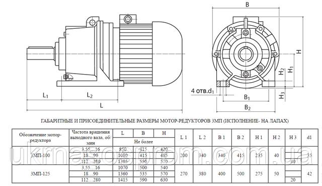 мотор-редуктор 3МП-125-3,55-2,2-110