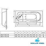 Ванна KOLLER POOL Delfi 180x80, фото 3