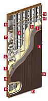 Входная бронированная дверь для квартиры Gerda SX10 Standard