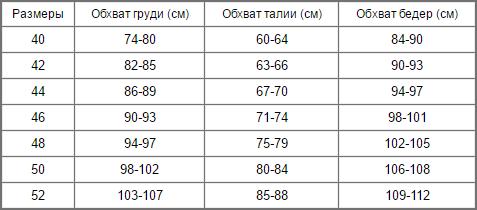 "Таблица размеров ТМ ""FashionUp"""