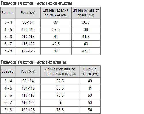 """Таблица размеров детской одежды ТМ """"FashionUp"""""""